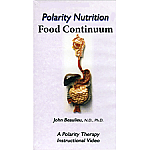 Food Continuum - The Art of Fasting